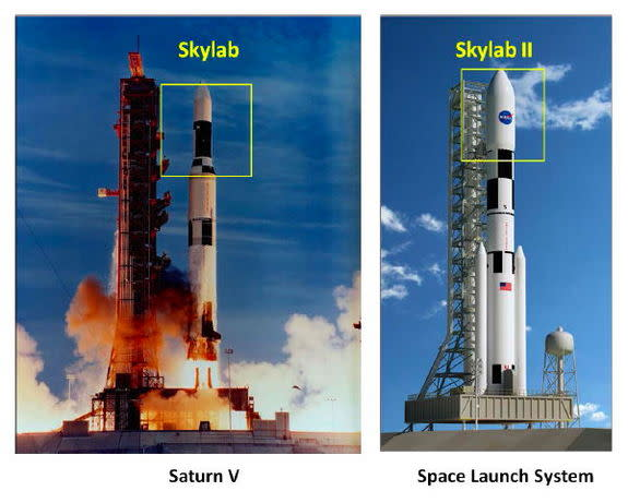 The original Skylab space station (left) launched atop a Saturn V moon rocket. Skylab II (right) would blast off atop NASA's Space Launch System.
