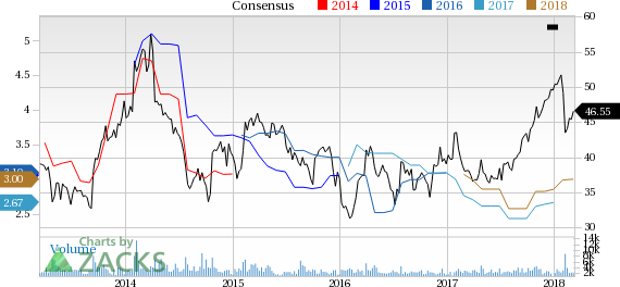Domtar (UFS) reported earnings 30 days ago. What's next for the stock? We take a look at earnings estimates for some clues.