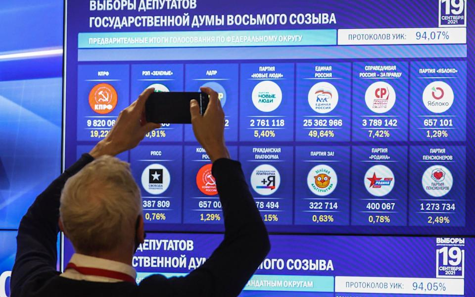Electronic votes have been crucial in the result - YURI KOCHETKOV/EPA-EFE/Shutterstock