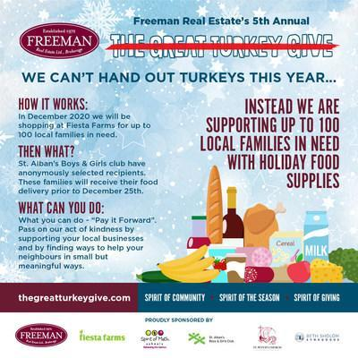 A Good News Story-5th Annual Great Turkey Give (sort of) Monday December 21st 7am (CNW Group/Freeman Real Estate)