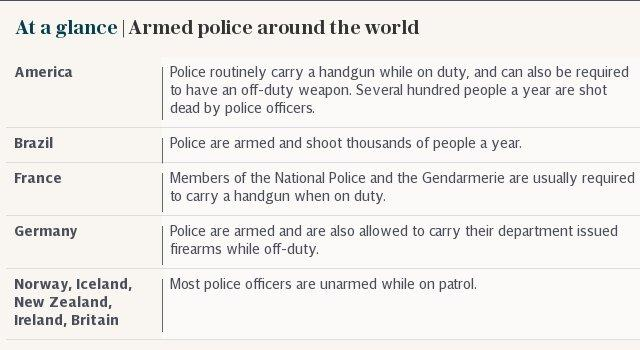 At a glance | Armed police around the world