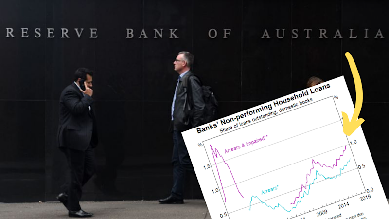 We're seeing the highest rates of mortgages falling behind since the global financial crisis in 2010, but it's not that big of an issue, according to the RBA. (Sources: AAP, RBA)