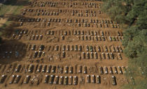 The graves of those that have died during the previous weeks are seen at the Vila Formosa cemetery, during the new coronavirus pandemic in Sao Paulo, Brazil, Thursday, April 30, 2020. (AP Photo/Andre Penner)