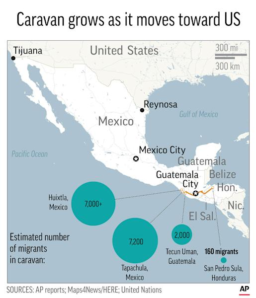 Map shows route and estimates number of migrants moving from Central America toward the United States; 2c x 5 inches; 96.3 mm x 127 mm;