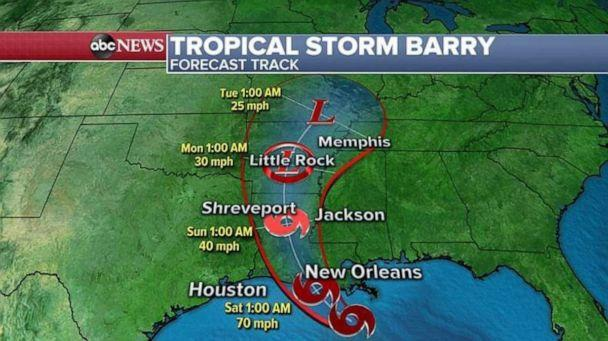 PHOTO: Barry is forecast to make landfall in southern Louisiana early Saturday. (ABC News)