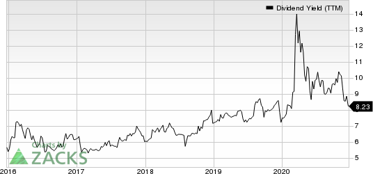 Westlake Chemical Partners LP Dividend Yield (TTM)