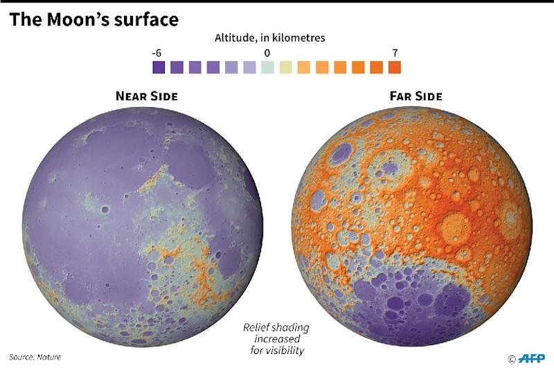Map showing the altitude of the lunar surface, according to a report published in Nature. (AFP Photo/)