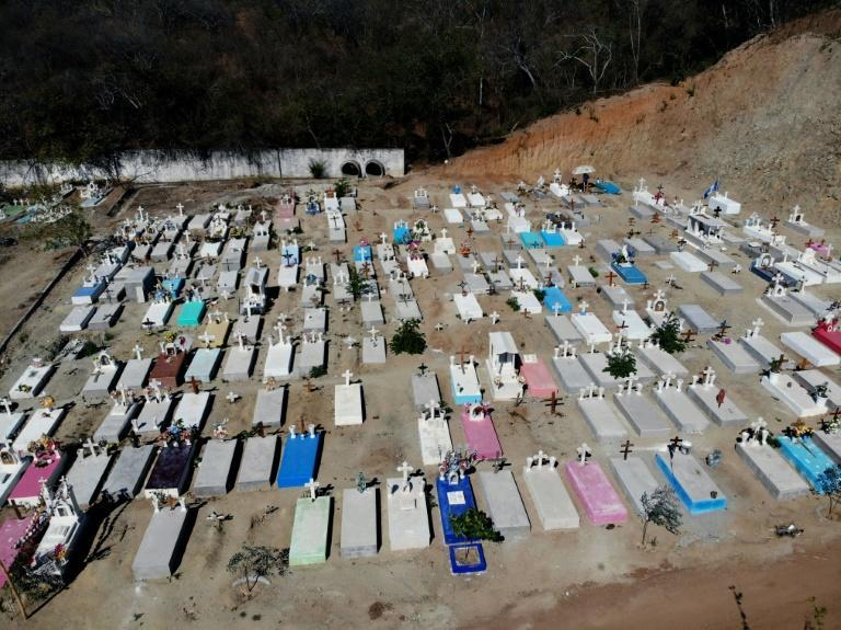 Graves in a new area reserved for Covid-19 victims in Acapulco, Mexico's El Palmar Cemetery are seen on January 21, 2021
