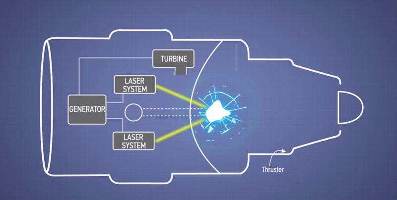 Boeing Nuclear Laser Engine