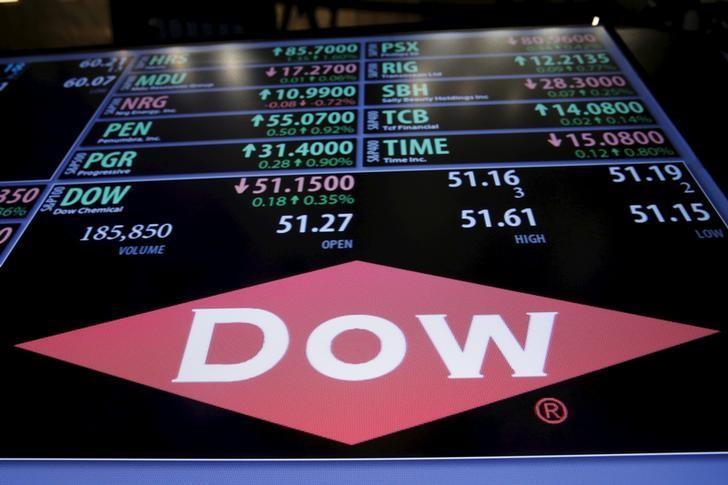 The Dow Chemical logo is displayed on a board above the floor of the New York Stock Exchange shortly after the opening bell in New York