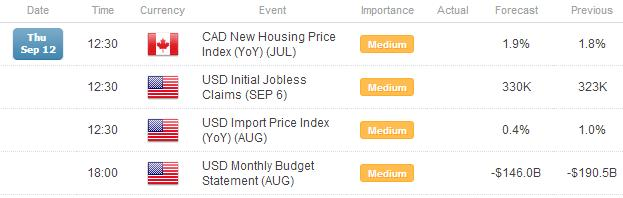 AUDUSD_Rejected_at_Interim_Resistance_as_August_Jobs_Data_Disappoints_body_Picture_1.png, AUD/USD Rejected at Interim Resistance as August Jobs Data Disappoints