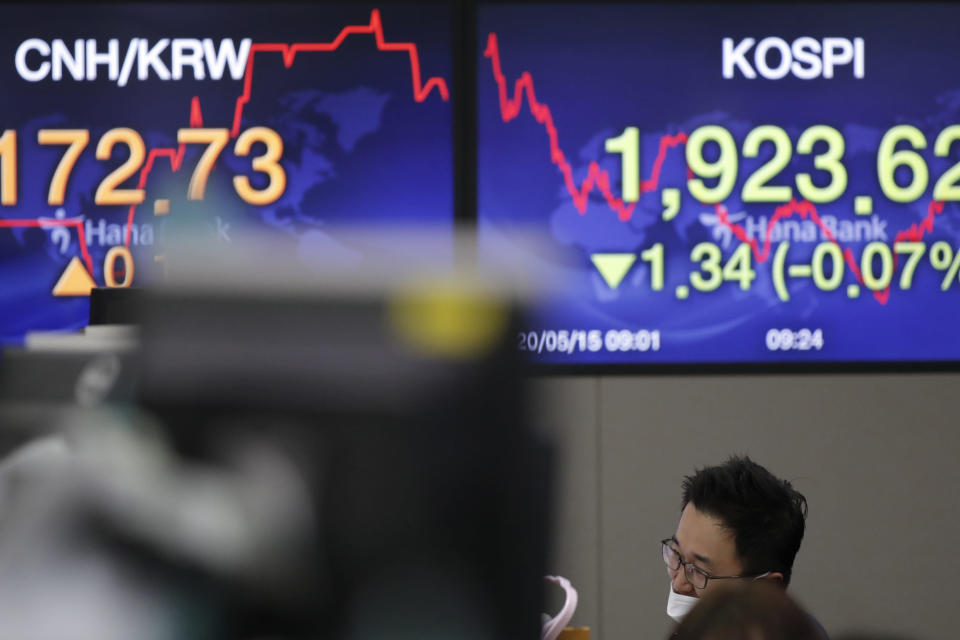 A currency trader talks on phone near screens showing the Korea Composite Stock Price Index (KOSPI), right, and the foreign exchange rate at the foreign exchange dealing room in Seoul, South Korea, Friday, May 15, 2020. Asian shares were mixed Friday as markets meandered on news about economies reopening, mixed with worries about the prolonged health risks from the new coronavirus. (AP Photo/Lee Jin-man)