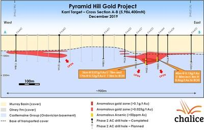 Figure 1 Karri Target Plan View – Maximum gold in AC drilling over gravity geophysics (CNW Group/Chalice Gold Mines Limited)