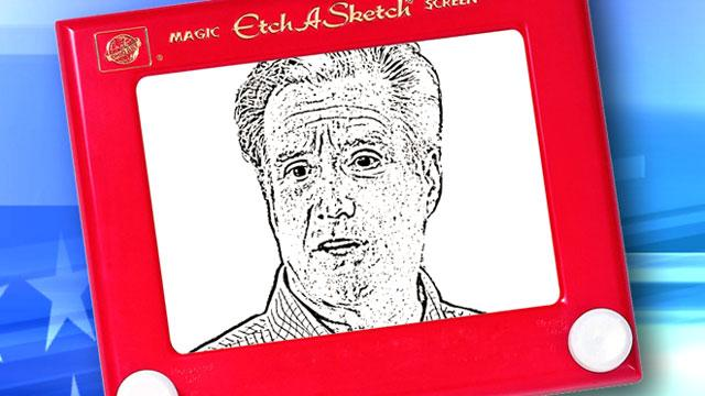 Etch A Sketch 'Happy' To See Toy 'Shaking Up' Presidential Race (ABC News)