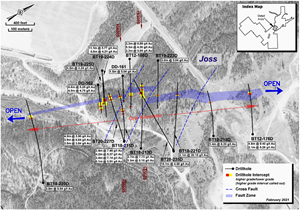 Figure 1: Plan View of the High-Grade Underground Target at Beartrack-Arnett