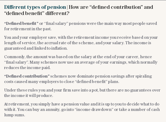 "Different types of pension | How are ""defined contribution"" and ""defined benefit"" different?"