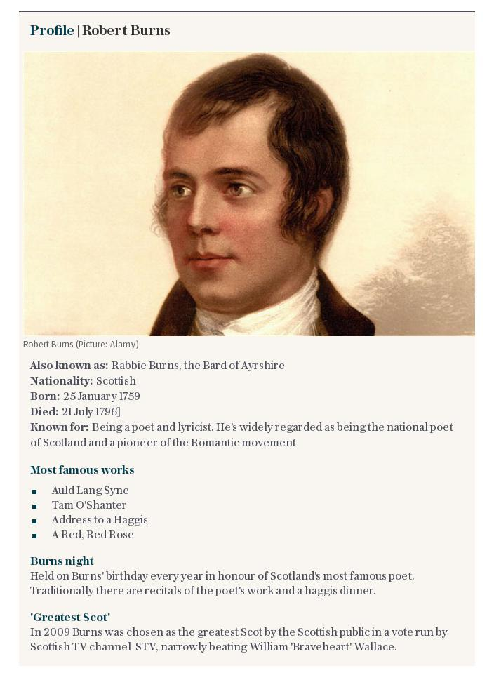 Profile | Robert Burns
