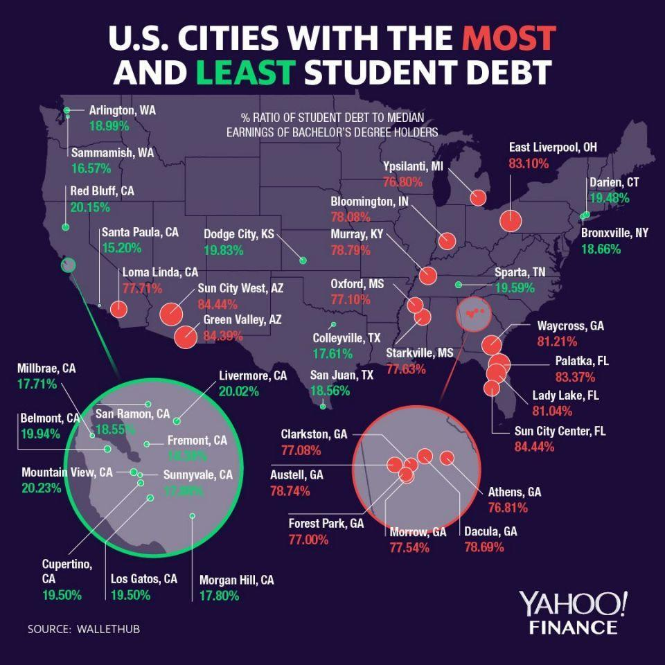 Cities in the South, in particular, are being held back by student debt. (Graphic: David Foster)