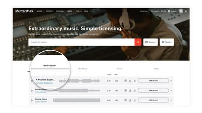 Shutterstock Announces Unlimited Music Subscription and New Features