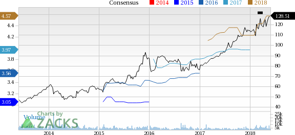 VeriSign (VRSN) reported earnings 30 days ago. What's next for the stock? We take a look at earnings estimates for some clues.