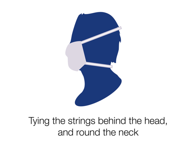 The covering should seal the nose and mouth, and be secured behind the head and neck. (Gov.uk)