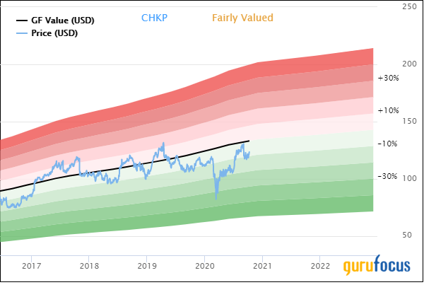 3 High-Quality Stocks With Fair GF Valuations