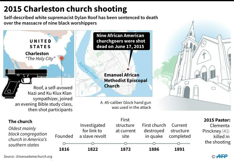 Graphic on the historic black church in Charleston, South Carolina, where Dylann Roof killed nine people during bible study on June 17, 2015