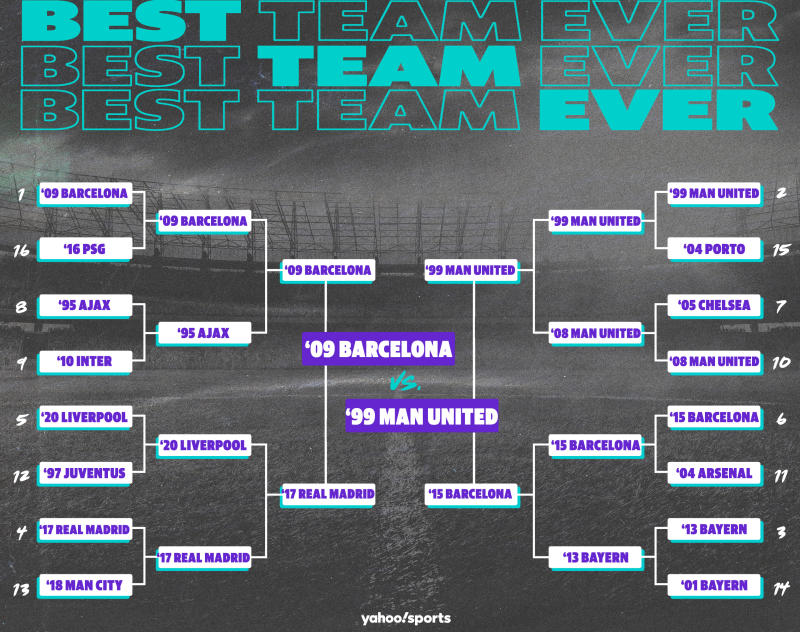 Best Teams Ever bracket: Club soccer edition, championship round. (Yahoo Sports illustration)