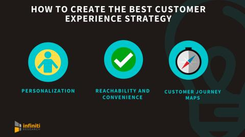 CORRECTING and REPLACING Creating a 'World-Class' Customer Experience: Infiniti Reveals the Key Strategies to Follow