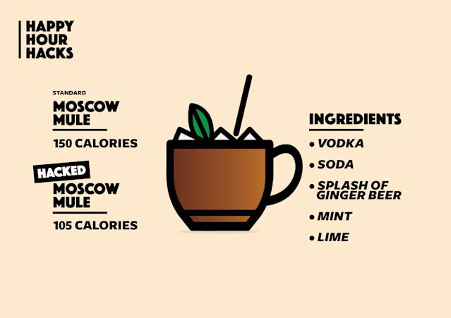 Use a base of soda in your Moscow mule. (Image: Quinn Lemmers for Yahoo Beauty)
