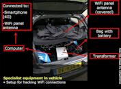 The Dutch Defence Ministry in October handed out photos showing equipment it said Russian spies used to target the Organisation for the Prohibition of Chemical Weapons in The Hague