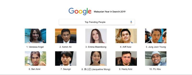 Top 10 searched people on Google Malaysia in 2019. — Picture courtesy of Google Malaysia