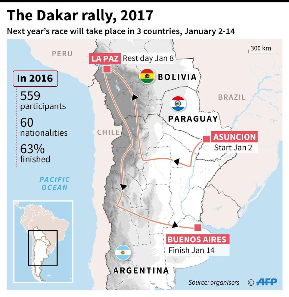 The Dakar Rally has been held in South America since 2009 (AFP Photo/)