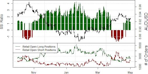 ssi_aud-usd_body_Picture_17.png, Australian Dollar Forecast to Test Key Lows