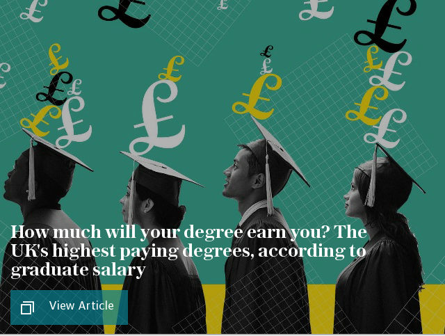 The UK's highest paying degrees, according to graduate salary