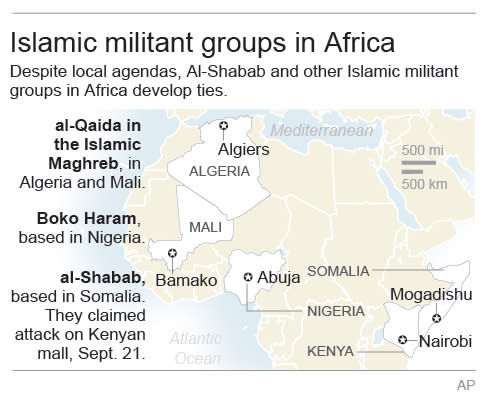Map shows key militant groups across Africa; 2c x 4 inches; 96.3 mm x 101 mm;