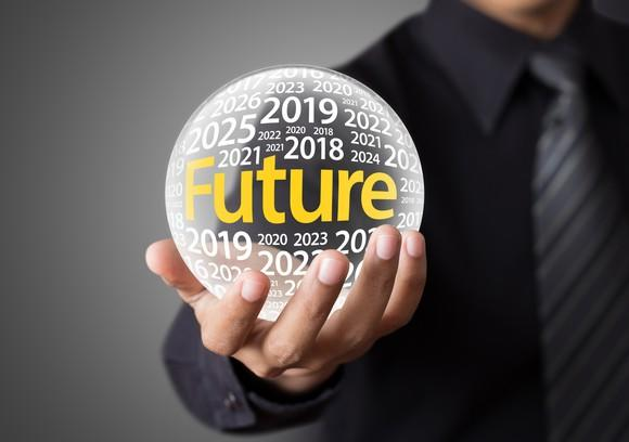 Man holding crystal ball with future printed on center of ball surrounded by years in smaller print