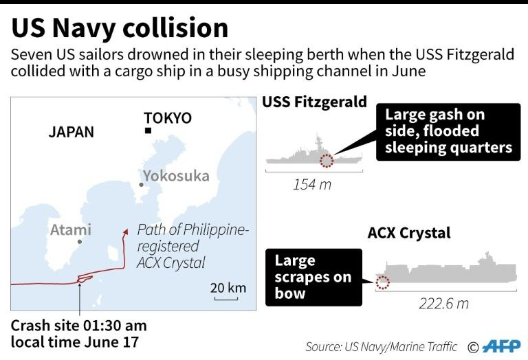 Map locating the collision site involving a US destroyer and a Philippine-registered container ship off Japan on June 17