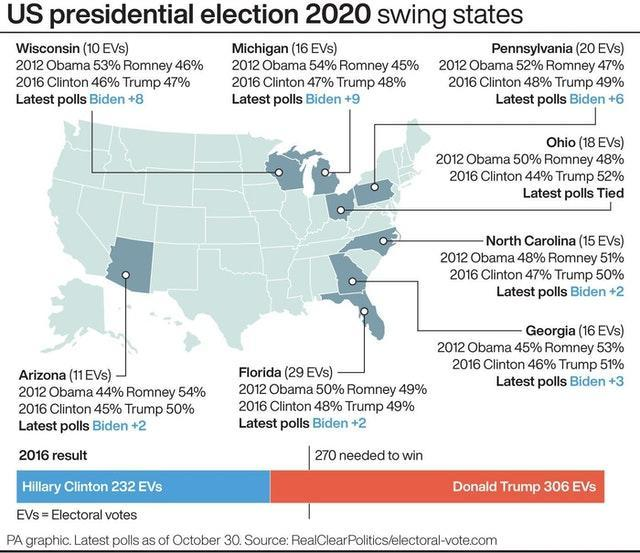 US presidential election 2020 swing states