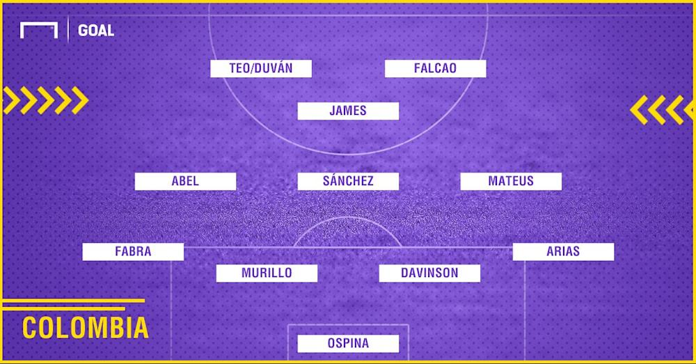 Posible XI Colombia 2