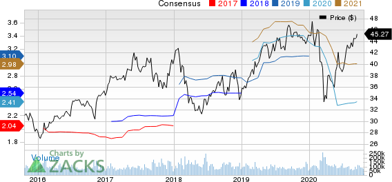 Comcast Corporation Price and Consensus