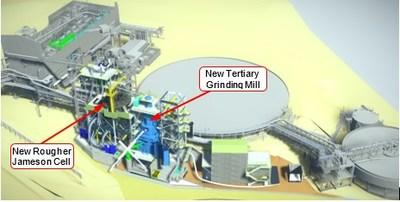 Con 2 - Proposed new facilities (CNW Group/Newcrest Mining Limited)