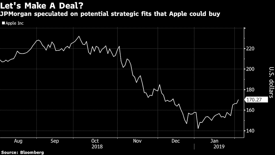 Apple Buyout Targets Could Include Netflix and Sonos, JPMorgan Says