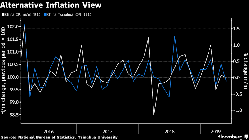 China's Changing Inflation Keeps Swine Fever Infection at Bay