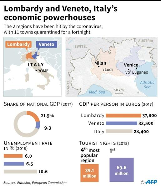A look at the northern Italian regions of Lombardy and Veneto, hit by the coronavirus outbreak