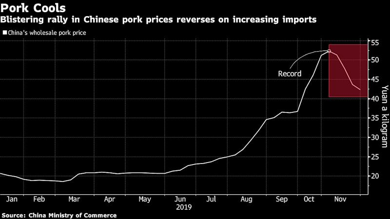 Worst of China's African Swine FeverOver, Says Ministry Official