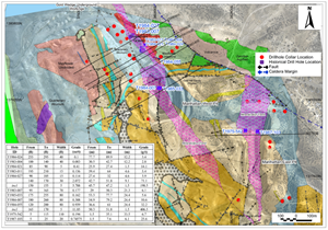 Figure 1: Plan view showing targeted zones of historic high-grade mineralization.