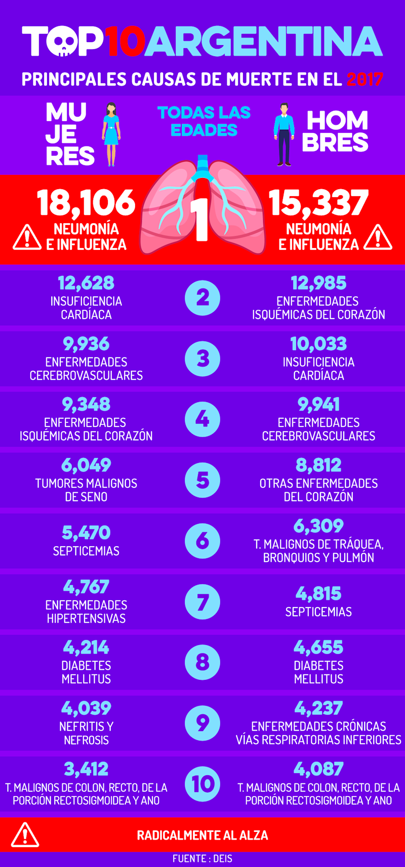 Infografía: Trigarante Creative Group