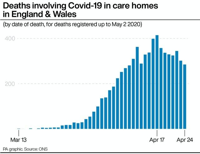 What do the latest statistics tell us about Covid-19 deaths?