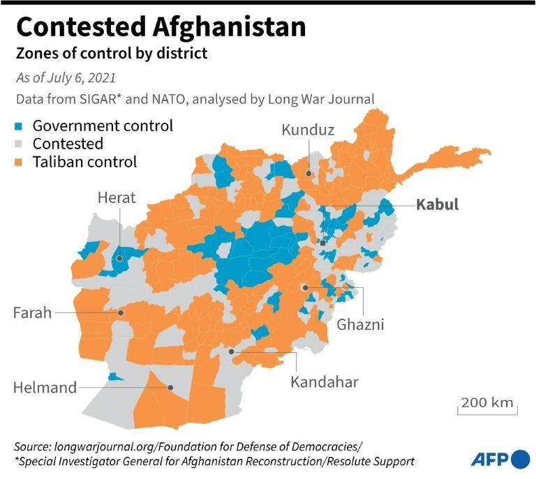 Contested Afghanistan